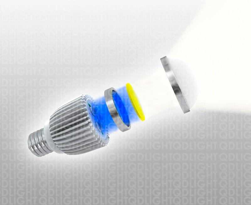3D визуализация электрической лампы
